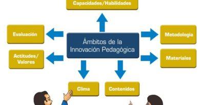Guía de Formulación de Proyectos de Innovación Pedagógica