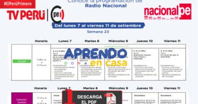 Aprendo en Casa – Conoce la programación semanal de Radio y TV de la Semana 23