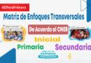 Modelo de matriz de enfoques transversales 2021 según CNEB - Inicial, Primaria y Secundaria